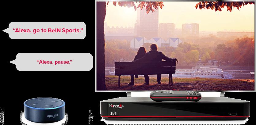 TV manos libres de DISH - Controla tu TV con Alexa de Amazon - Winston Salem, NC - Barsat - Distribuidor autorizado de DISH